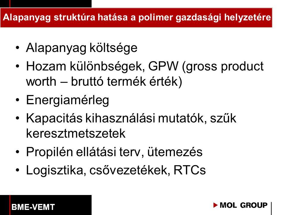 Alapanyag struktúra hatása a polimer gazdasági helyzetére