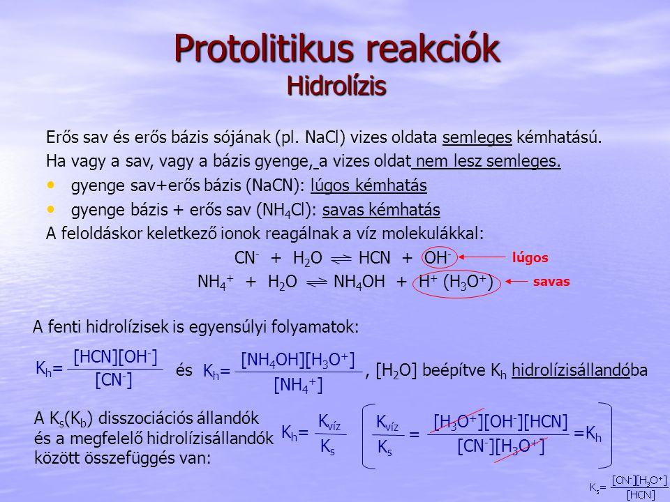 Protolitikus reakciók Hidrolízis