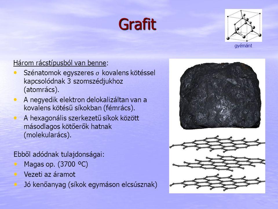 Grafit Három rácstípusból van benne: