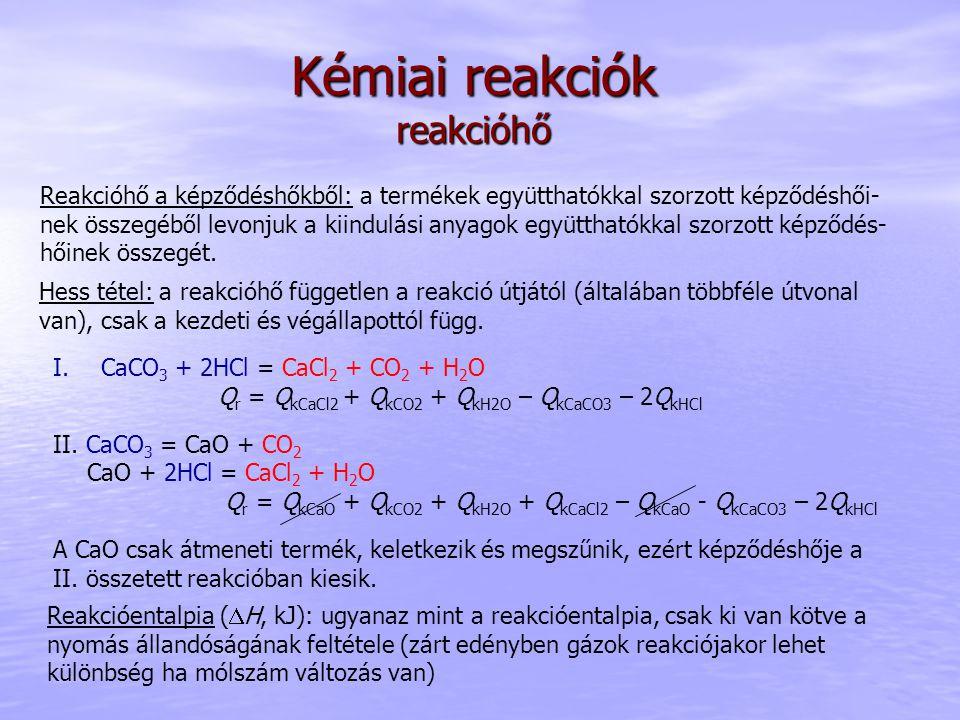 Kémiai reakciók reakcióhő