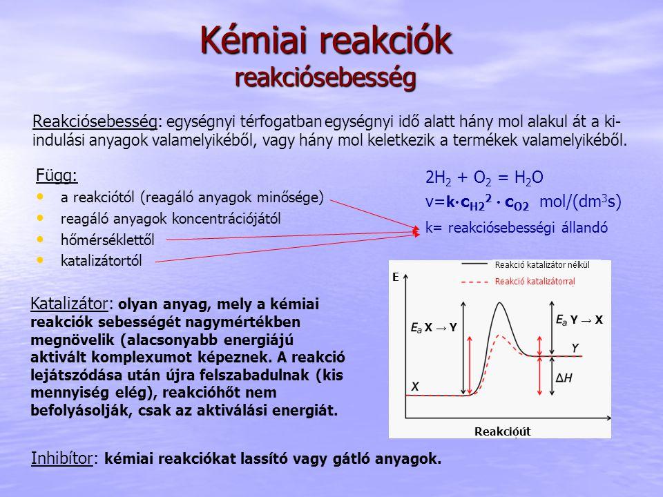 Kémiai reakciók reakciósebesség