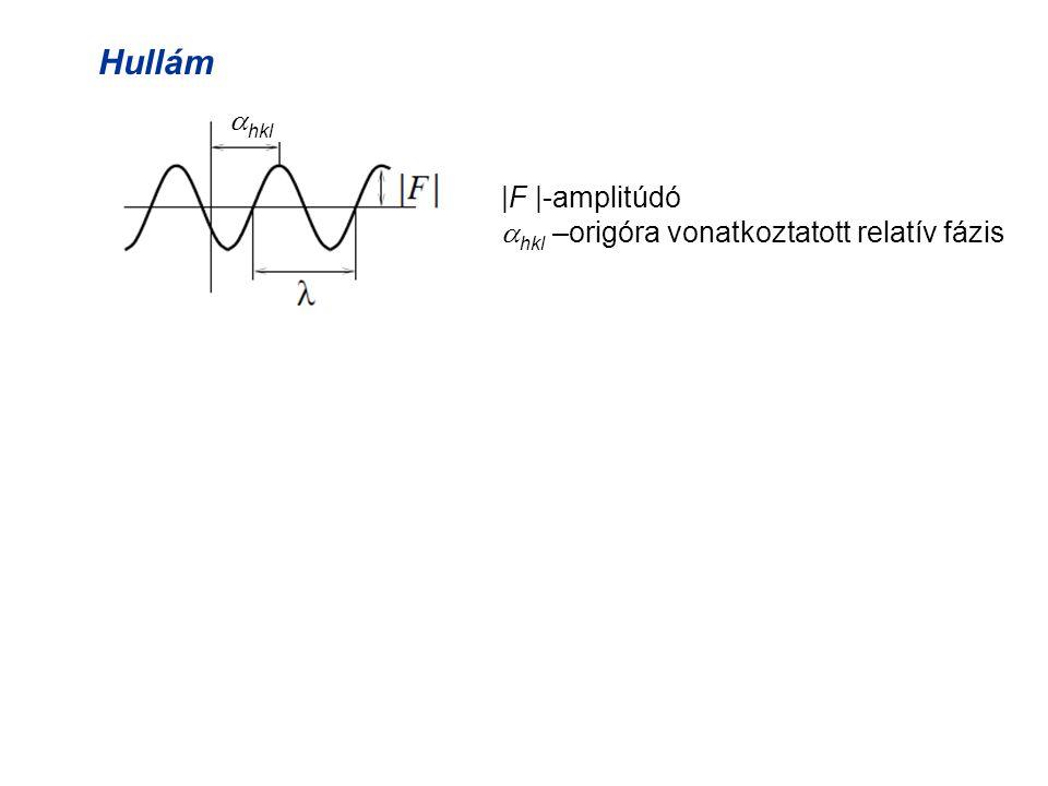 Hullám hkl |F |-amplitúdó hkl –origóra vonatkoztatott relatív fázis