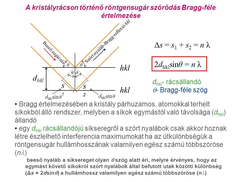 A kristályrácson történő röntgensugár szóródás Bragg-féle értelmezése