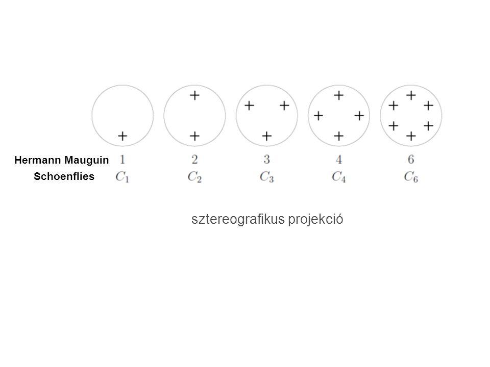 sztereografikus projekció