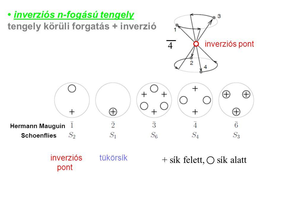 • inverziós n-fogású tengely tengely körüli forgatás + inverzió