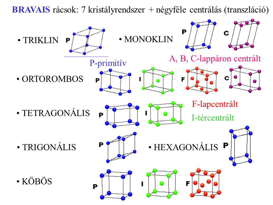 BRAVAIS rácsok: 7 kristályrendszer + négyféle centrálás (transzláció)