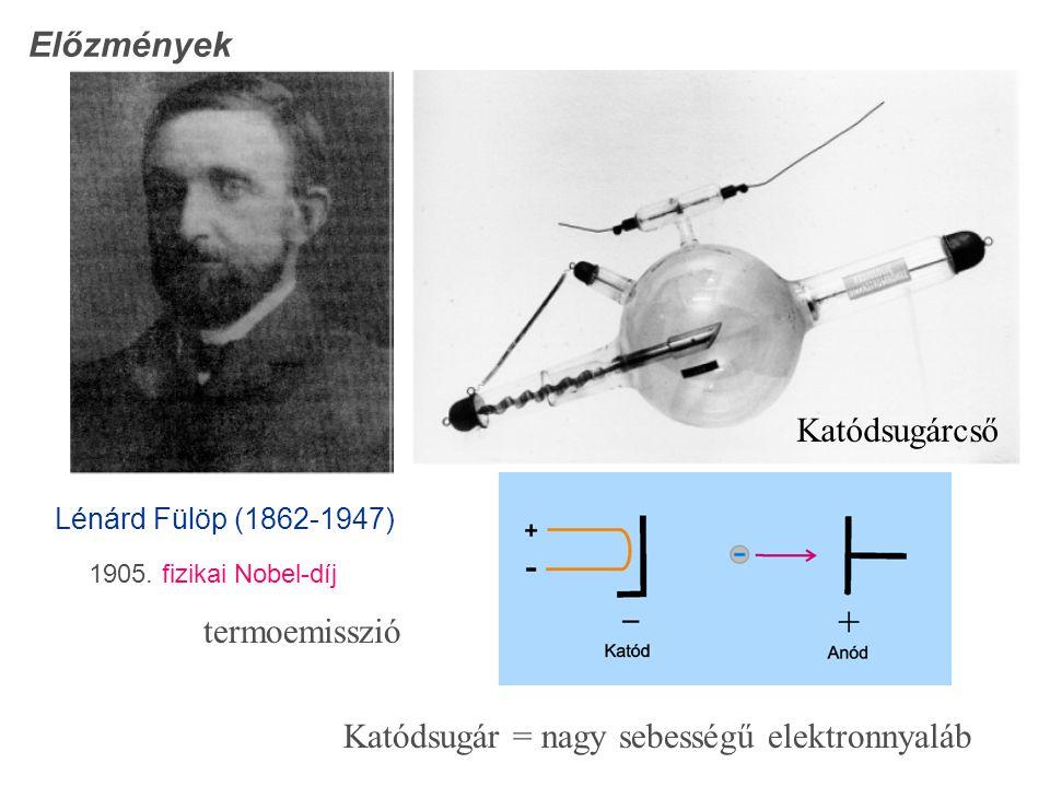Katódsugár = nagy sebességű elektronnyaláb