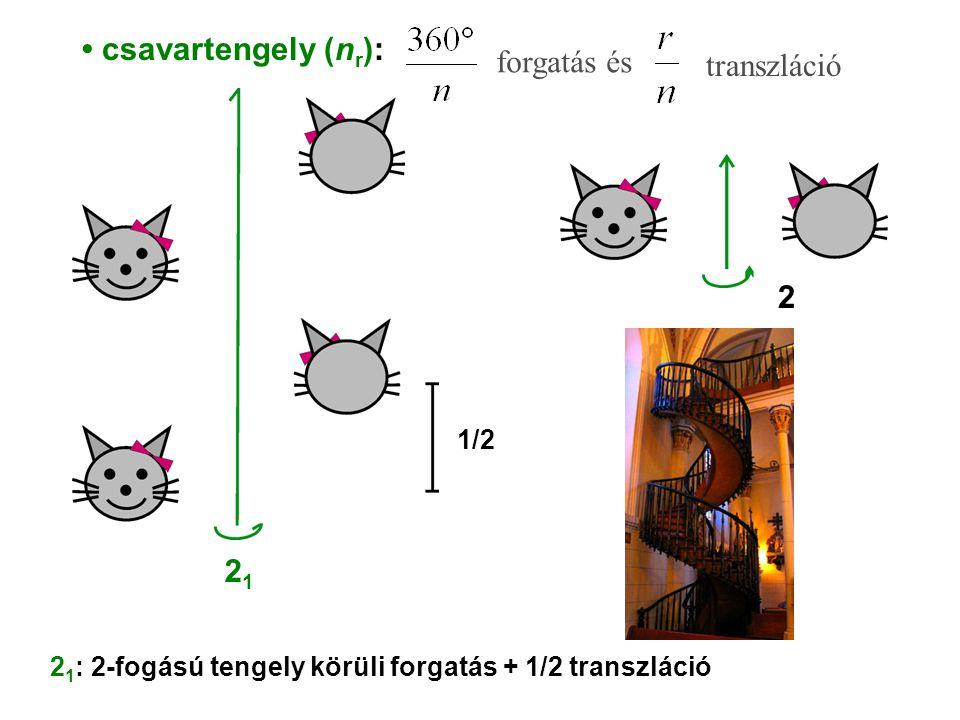 • csavartengely (nr): forgatás és transzláció 2 21 1/2