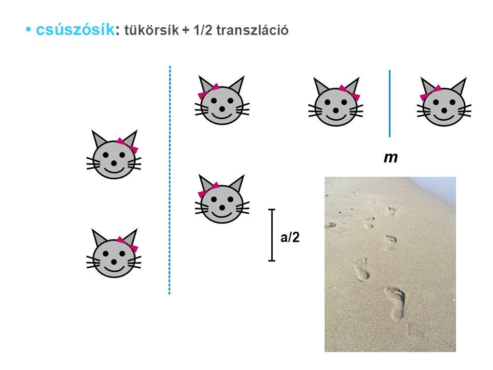 • csúszósík: tükörsík + 1/2 transzláció