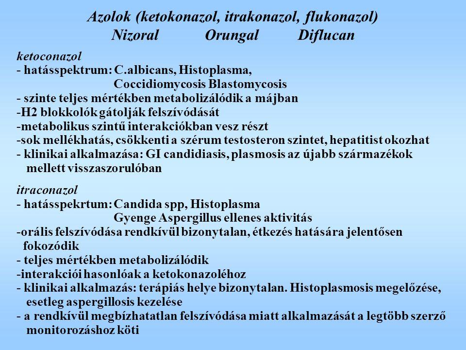 Azolok (ketokonazol, itrakonazol, flukonazol) Nizoral Orungal Diflucan