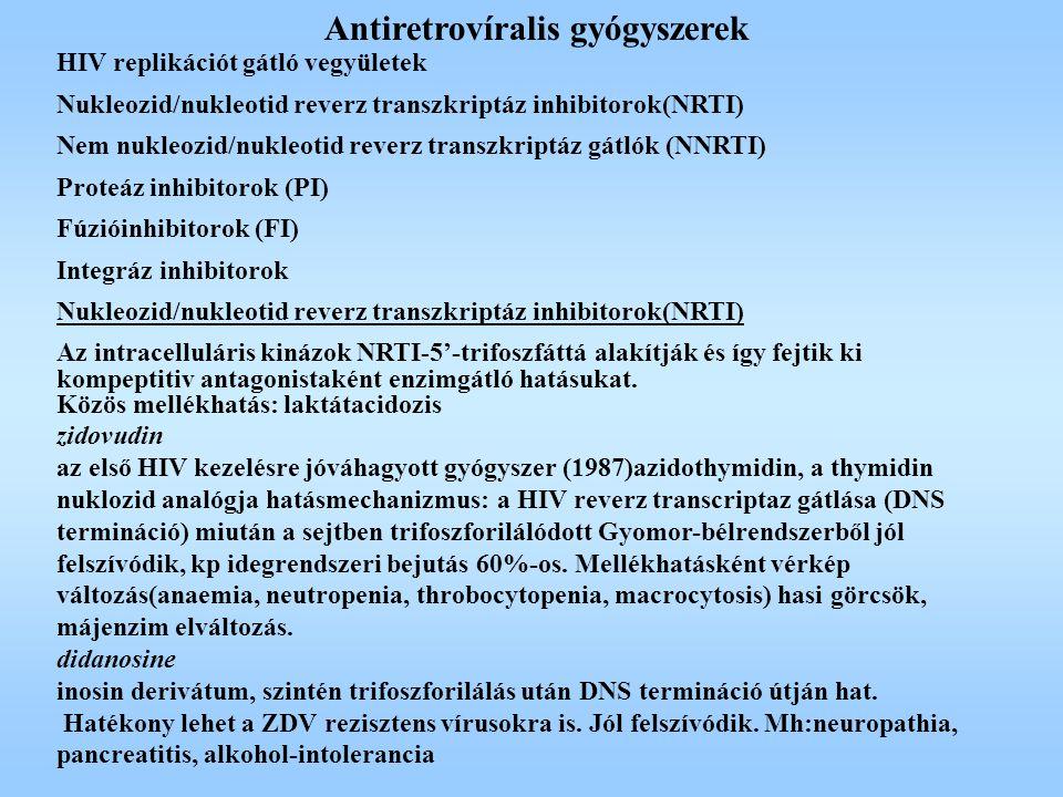 Antiretrovíralis gyógyszerek