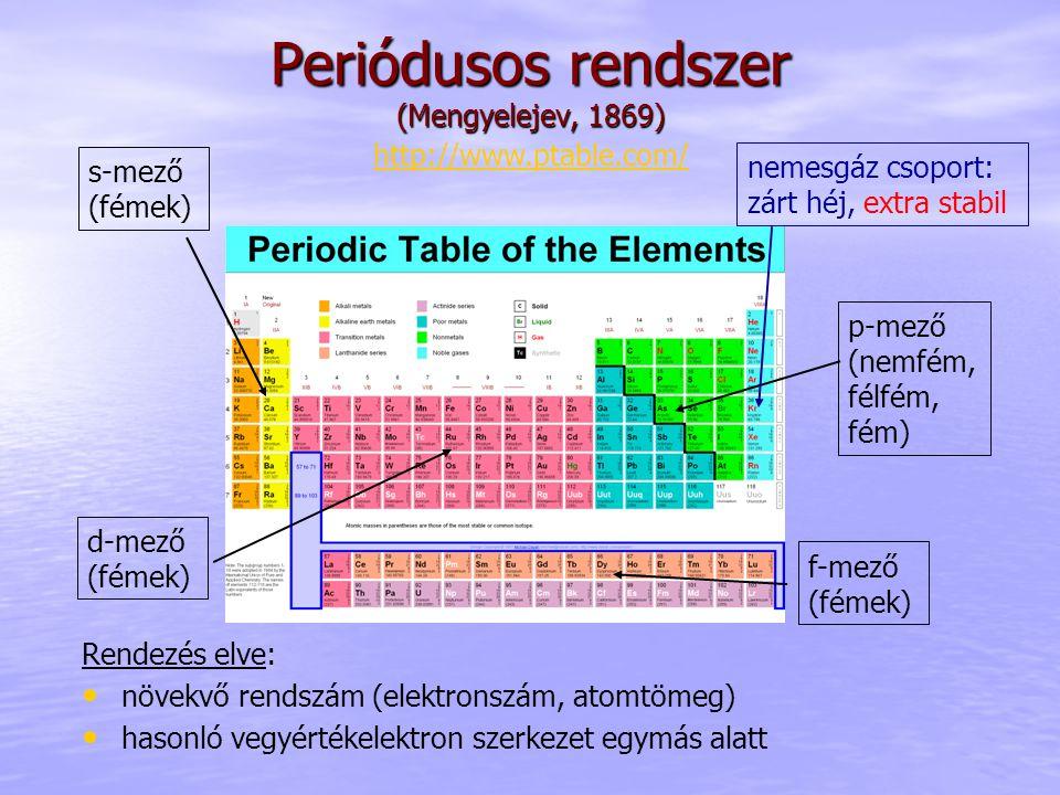 Periódusos rendszer (Mengyelejev, 1869)