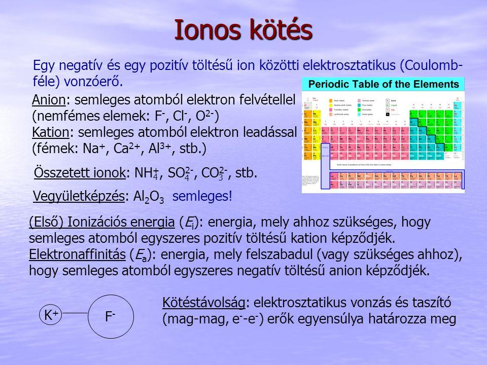 Ionos kötés Egy negatív és egy pozitív töltésű ion közötti elektrosztatikus (Coulomb-féle) vonzóerő.