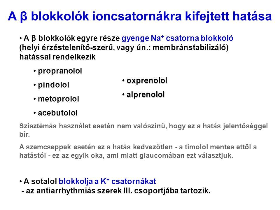 A β blokkolók ioncsatornákra kifejtett hatása