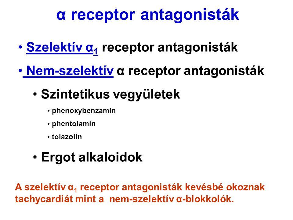 α receptor antagonisták