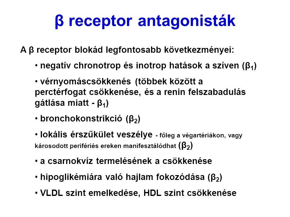 β receptor antagonisták
