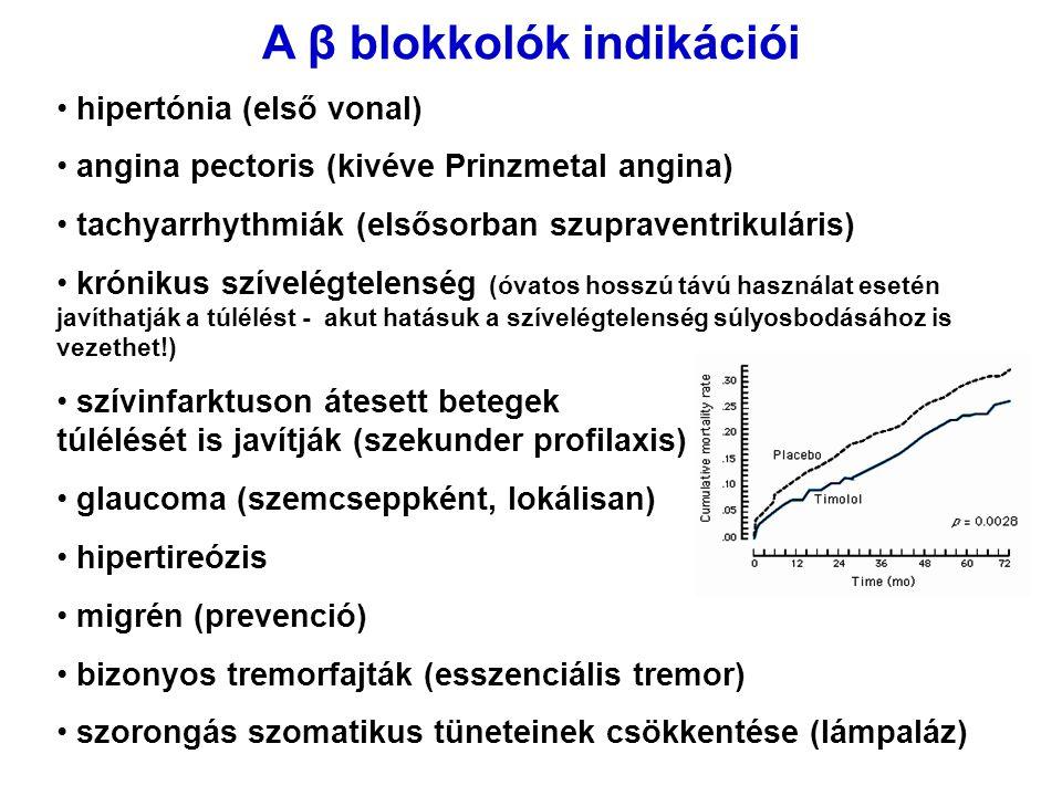 A β blokkolók indikációi