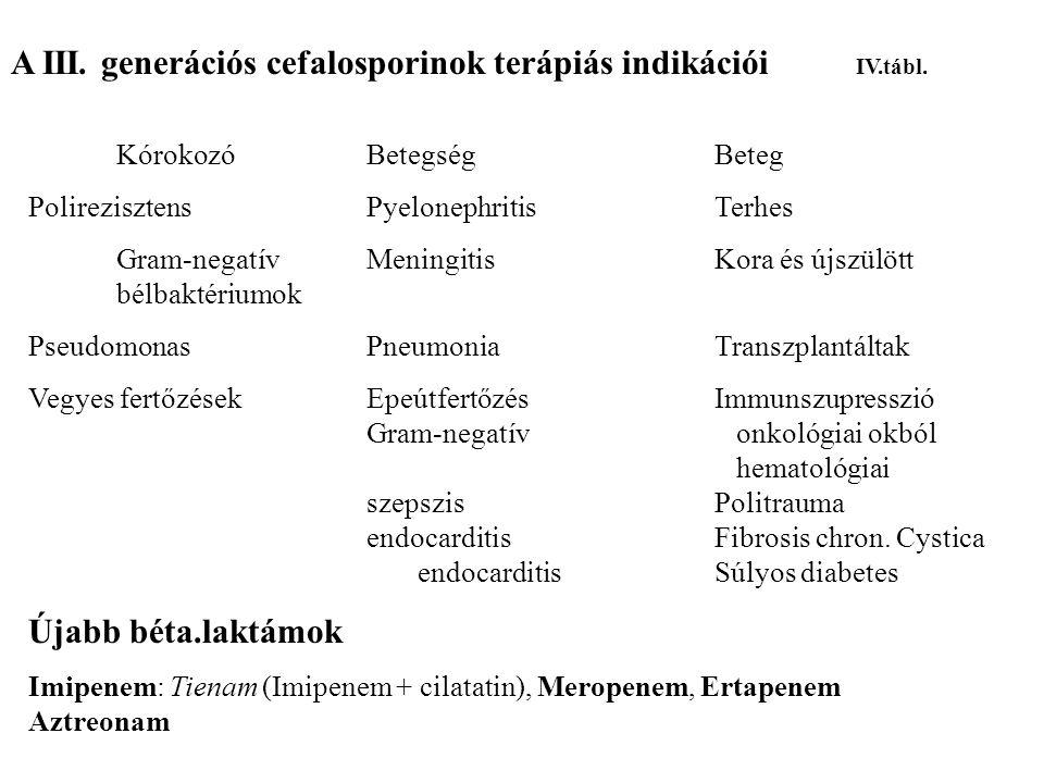 A III. generációs cefalosporinok terápiás indikációi IV.tábl.