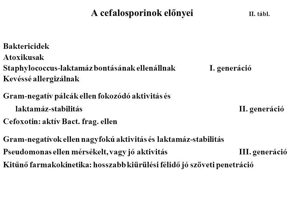 A cefalosporinok előnyei II. tábl.