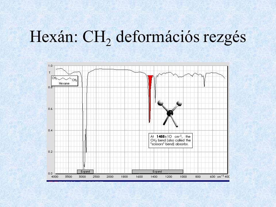 Hexán: CH2 deformációs rezgés