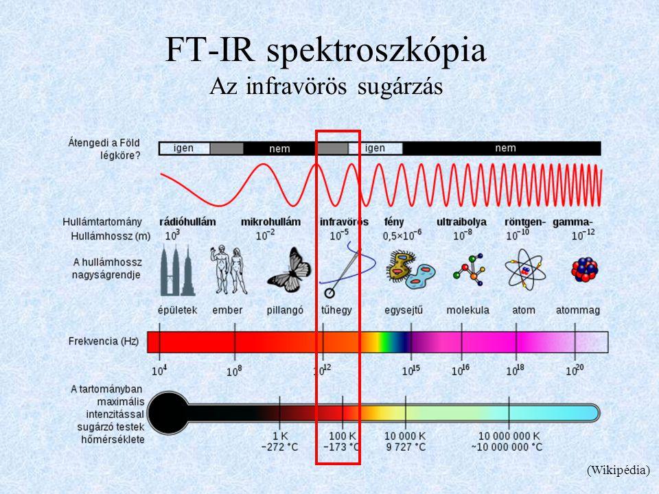 FT-IR spektroszkópia Az infravörös sugárzás