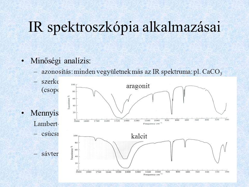 IR spektroszkópia alkalmazásai
