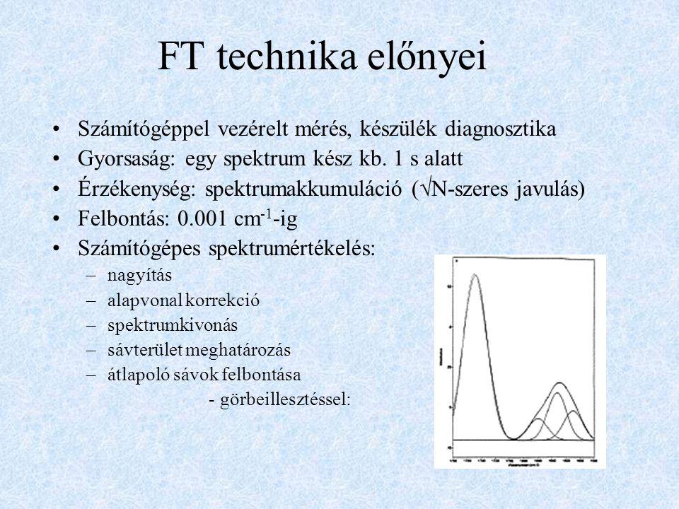 FT technika előnyei Számítógéppel vezérelt mérés, készülék diagnosztika. Gyorsaság: egy spektrum kész kb. 1 s alatt.