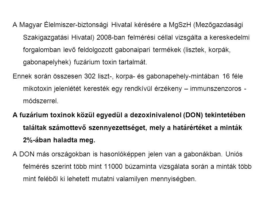 A Magyar Élelmiszer-biztonsági Hivatal kérésére a MgSzH (Mezőgazdasági Szakigazgatási Hivatal) 2008-ban felmérési céllal vizsgálta a kereskedelmi forgalomban levő feldolgozott gabonaipari termékek (lisztek, korpák, gabonapelyhek) fuzárium toxin tartalmát.