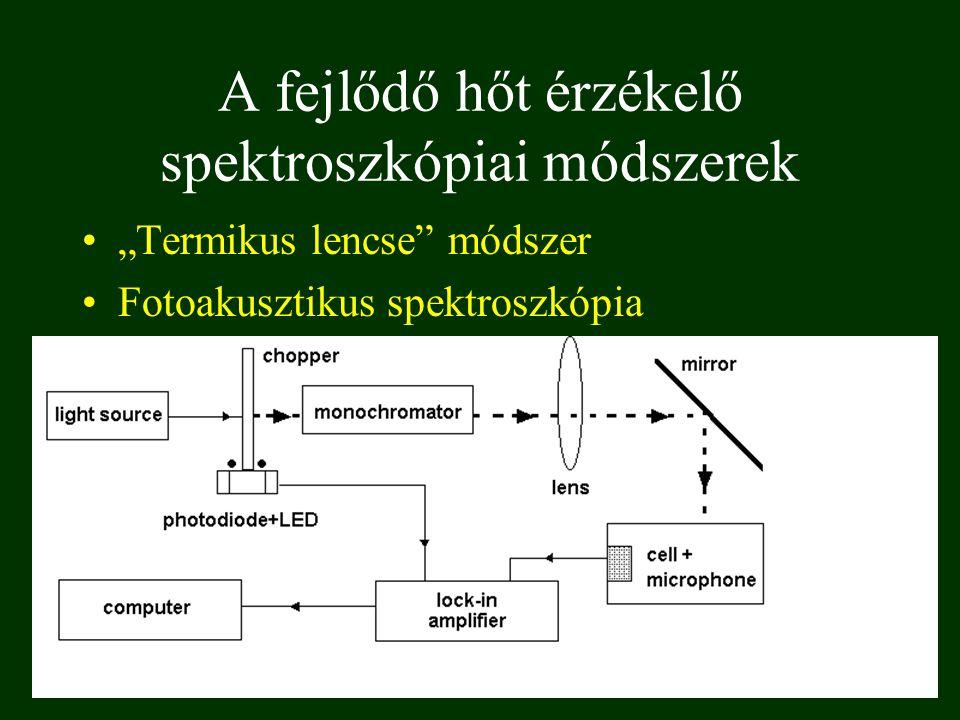 A fejlődő hőt érzékelő spektroszkópiai módszerek
