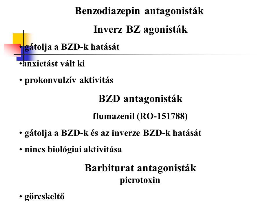 Benzodiazepin antagonisták Barbiturat antagonisták picrotoxin