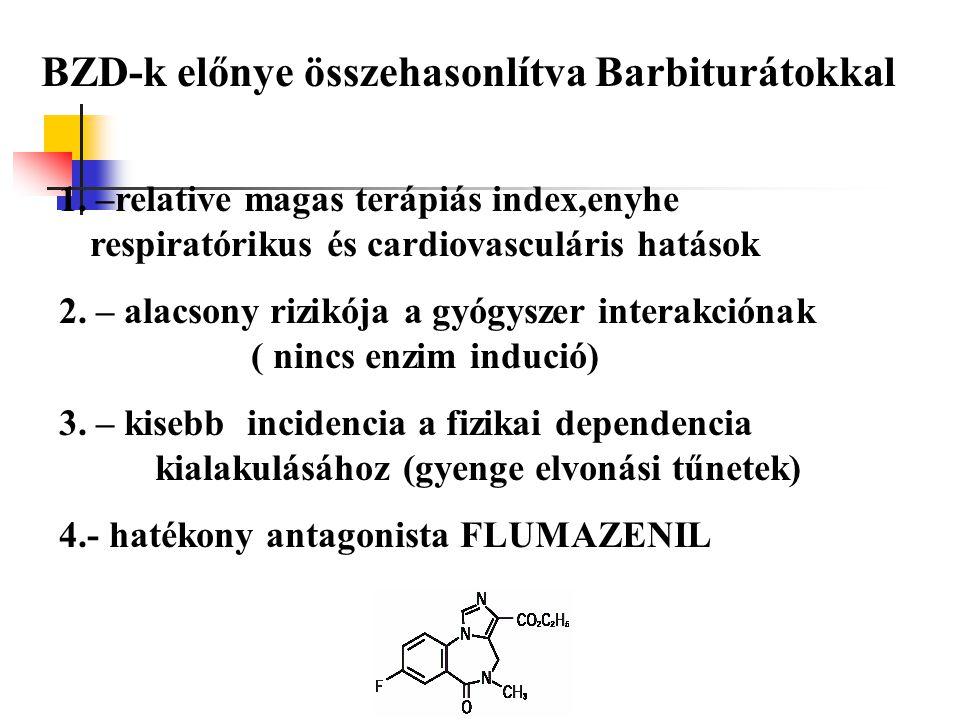 BZD-k előnye összehasonlítva Barbiturátokkal