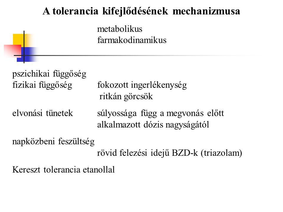 A tolerancia kifejlődésének mechanizmusa