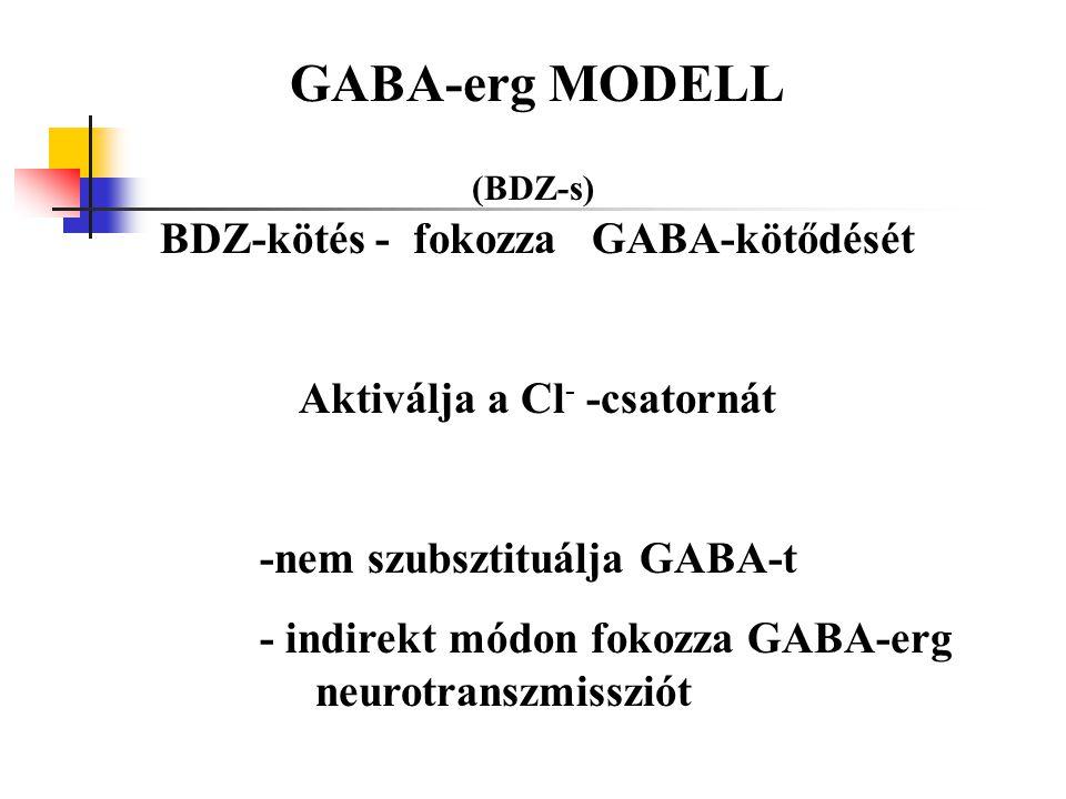 BDZ-kötés - fokozza GABA-kötődését Aktiválja a Cl- -csatornát