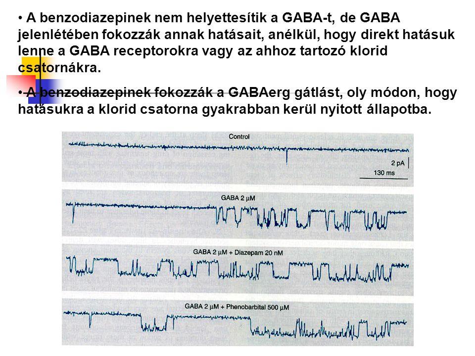 A benzodiazepinek nem helyettesítik a GABA-t, de GABA jelenlétében fokozzák annak hatásait, anélkül, hogy direkt hatásuk lenne a GABA receptorokra vagy az ahhoz tartozó klorid csatornákra.