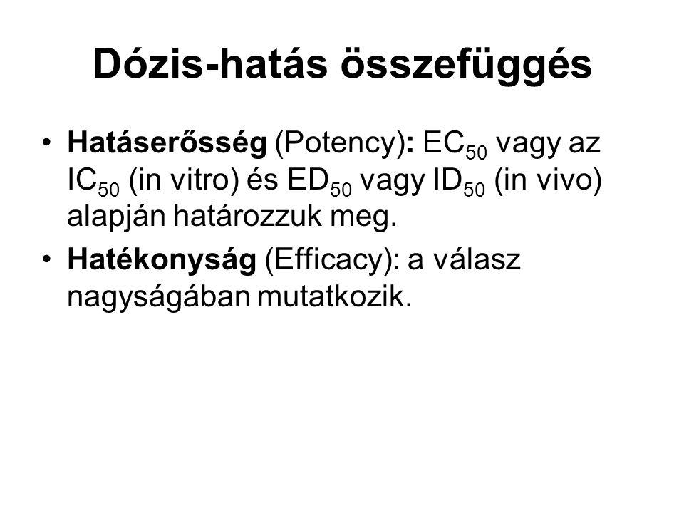 Dózis-hatás összefüggés