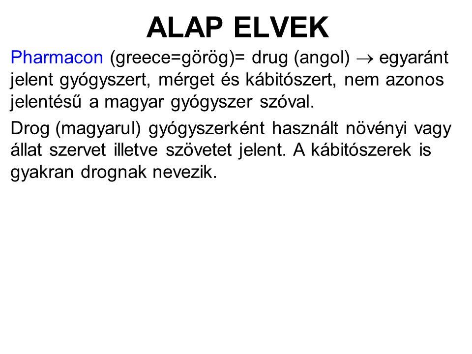 ALAP ELVEK