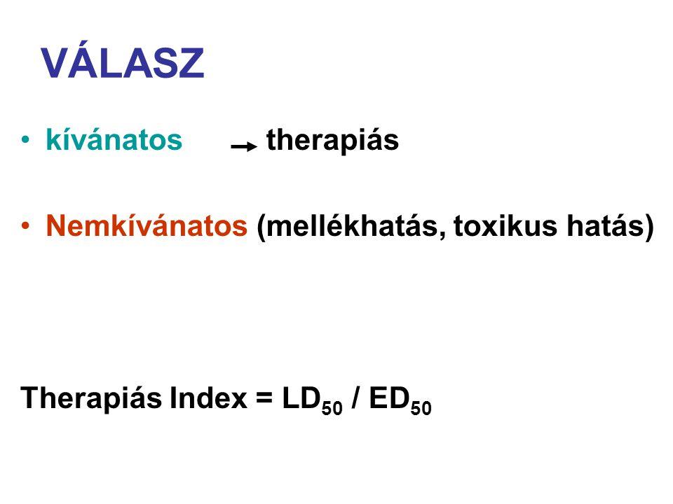 VÁLASZ kívánatos therapiás Nemkívánatos (mellékhatás, toxikus hatás)