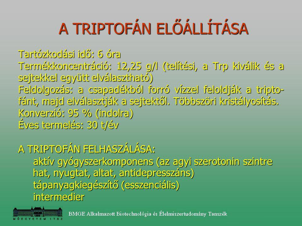 A TRIPTOFÁN ELŐÁLLÍTÁSA
