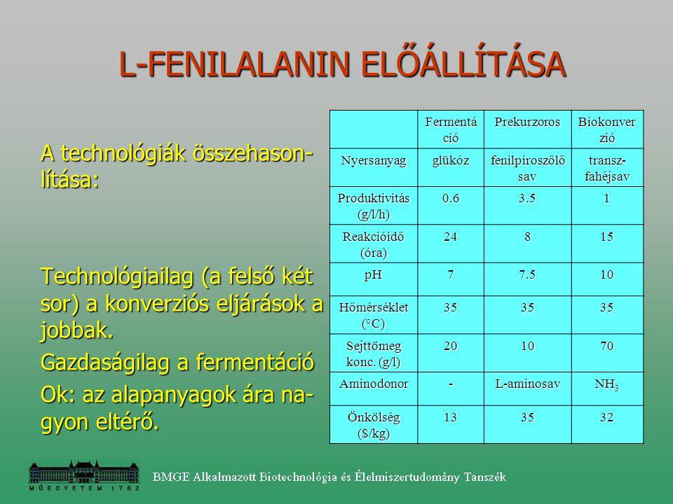 L-FENILALANIN ELŐÁLLÍTÁSA