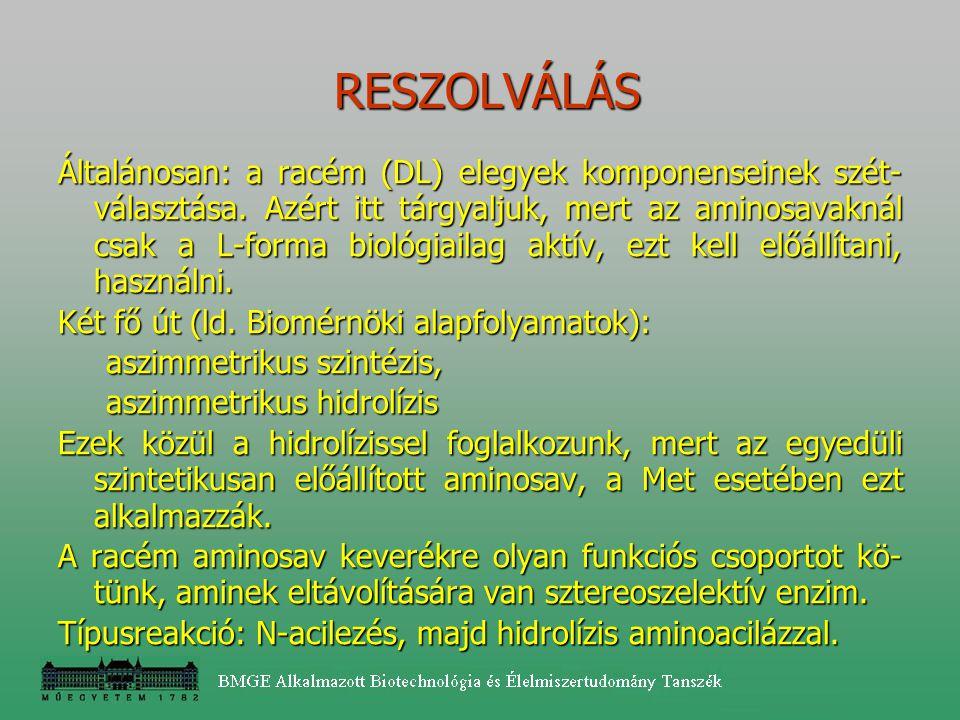 RESZOLVÁLÁS