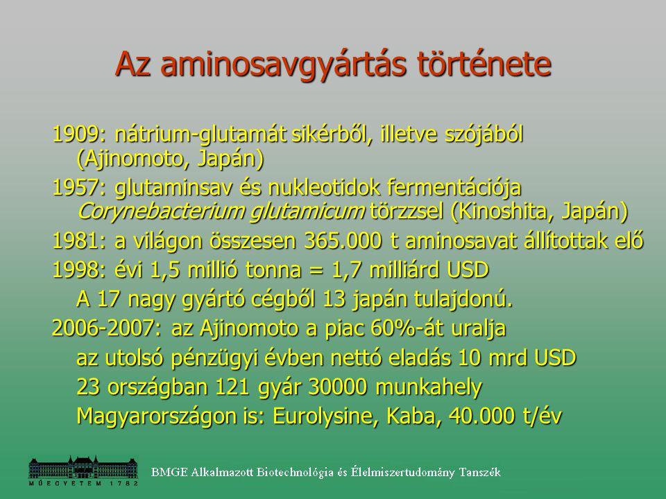 Az aminosavgyártás története