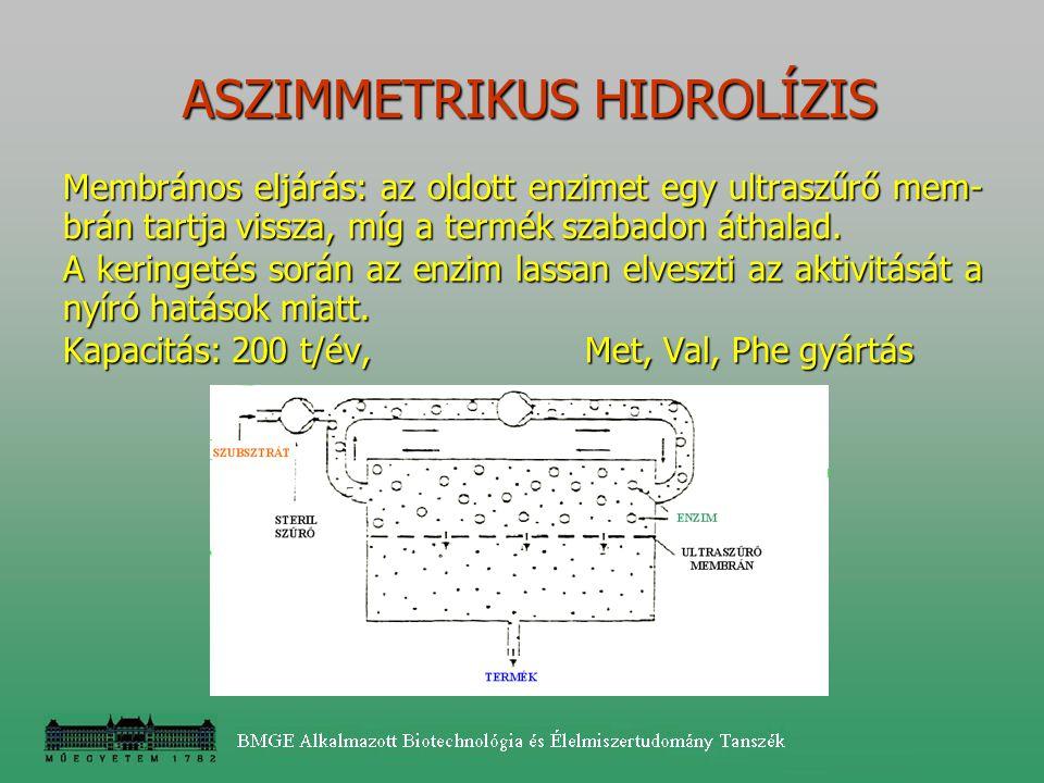 ASZIMMETRIKUS HIDROLÍZIS