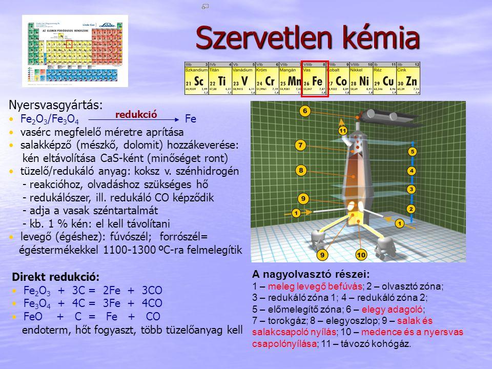 Szervetlen kémia Nyersvasgyártás: Fe2O3/Fe3O4 Fe