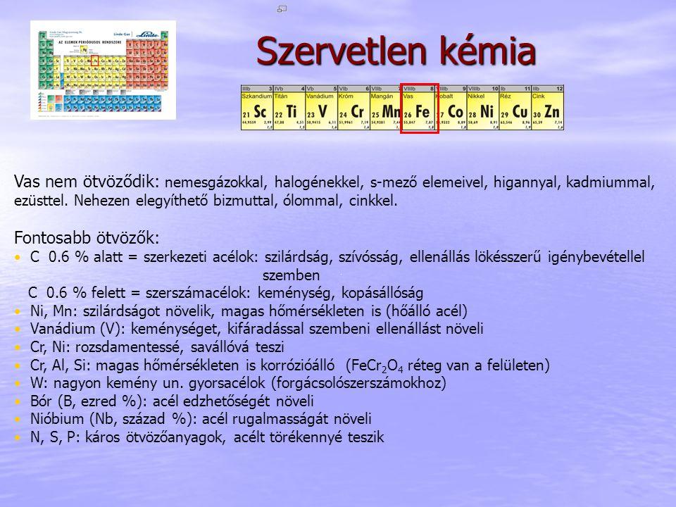 Szervetlen kémia