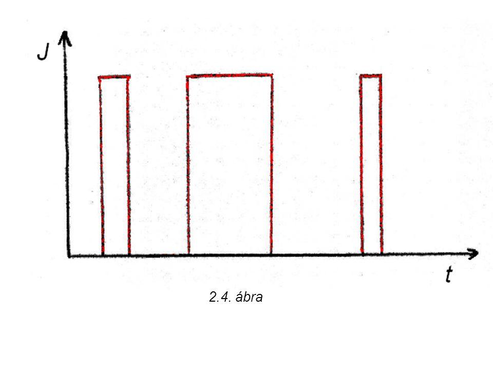 2.4. ábra
