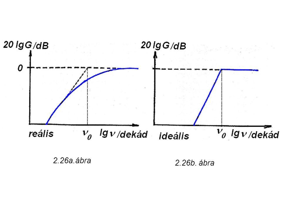 2.26a.ábra 2.26b. ábra