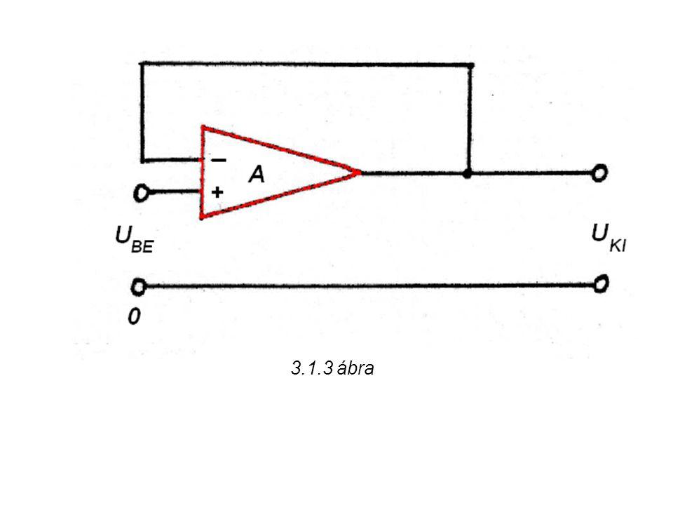 3.1.3 ábra