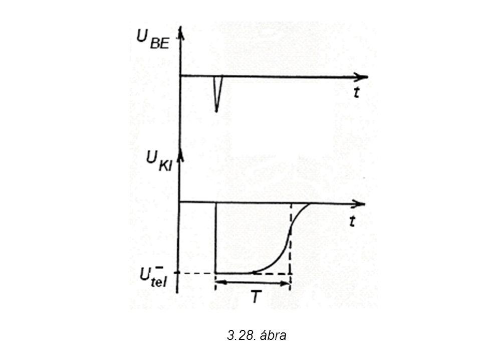 3.28. ábra