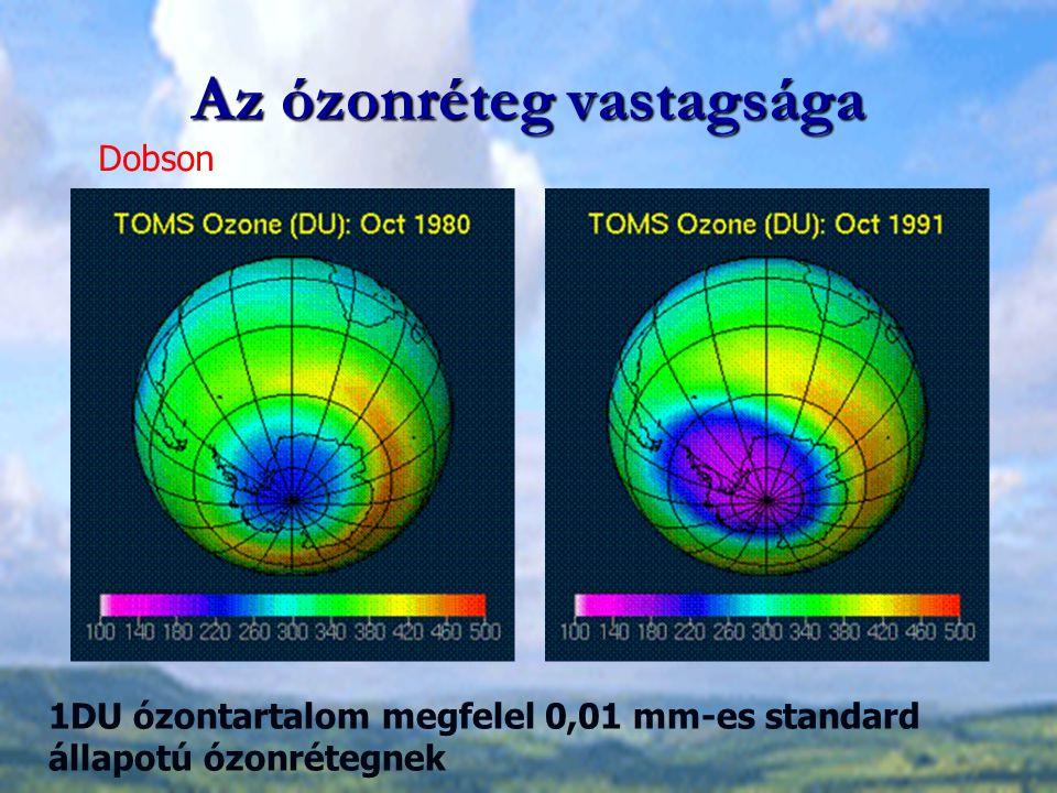 Az ózonréteg vastagsága