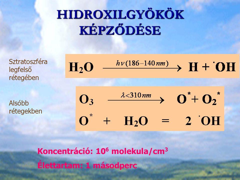 HIDROXILGYÖKÖK KÉPZŐDÉSE